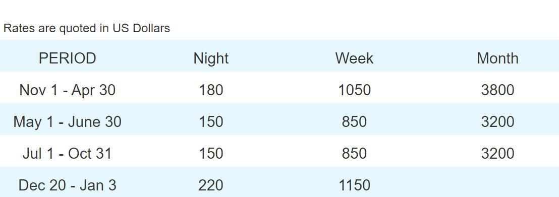 Rental Rates for Condo La Sirena