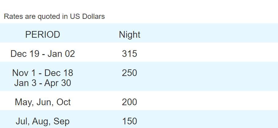 Rental Rates for Villa Circo